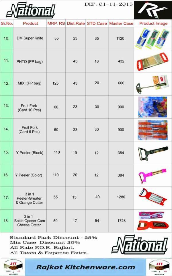 Pricelist - by Apex Homeneeds Pvt Ltd, RAJKOt