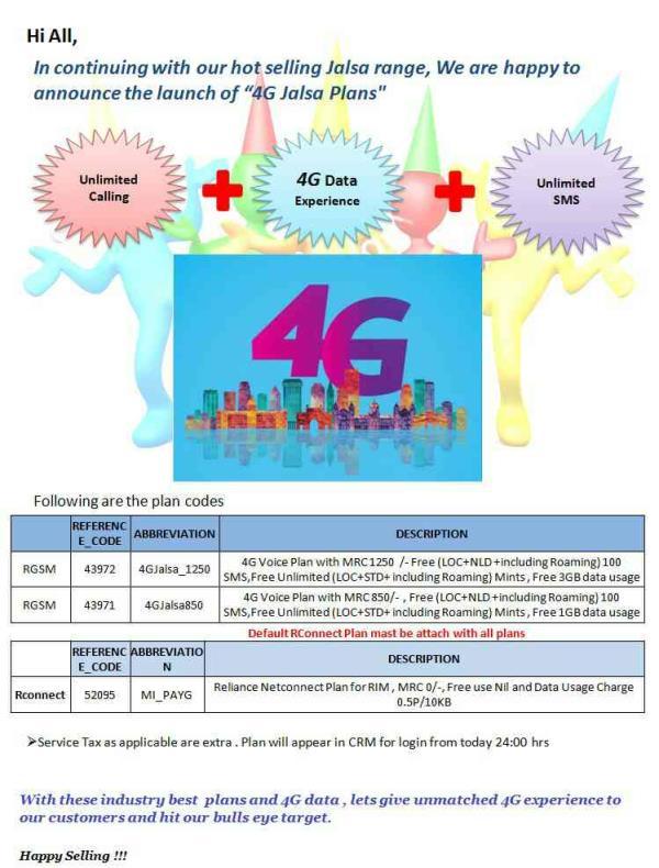 4G Jalsa Plans  - by Narsimha Marketing, Mumbai