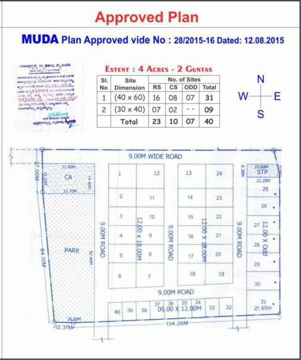 30×40 site near J P nagar, Mysore.. behind Airport..Immediate registration.. - by GSS Project Consultant (P) Ltd, Mysore