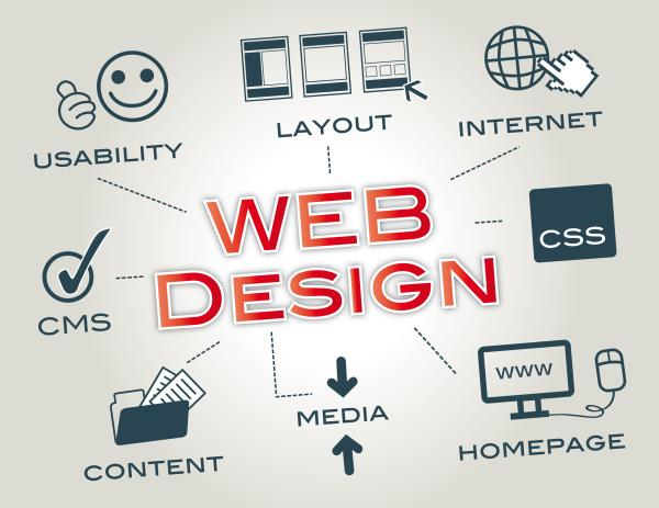 Web Designing In Salem - by India Floats Technologies 9043024777, Tiruvannamalai