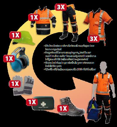 SAFETY WORKERS UNIFORM MANUFACTURERS IN CHENNAI,   We manufacturing all kinds of Uniform like Safety Workers Uniform Manufacturers in Chennai. Safety Workers Uniforms in Chennai. - by STAR INDUSTRIES, Chennai