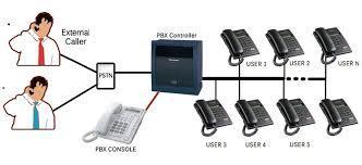 Branded PBX, Intercom System Dealer in North Delhi - by Netcom Technologies, Delhi