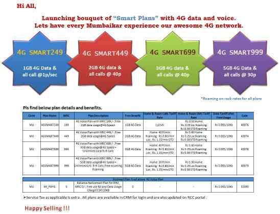 4G Smart Plans - by Narsimha Marketing, Mumbai