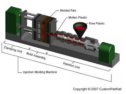Industrial Plastic Parts manufacturer in.vadodara - by Tanmay Plastics, Vadodara