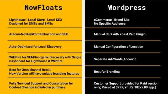 website developer and SEO  Google ad words online traffic generation