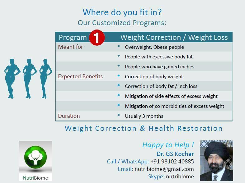 Nutribiome is the best organisation to contact for long distance weight management services in Gurgaon and in Delhi.