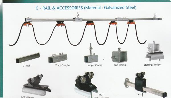 C-Rail Festoon System. - by SP Engineering Works 9999966195, Faridabad