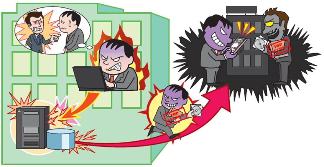 You MUST know what your people do in office. Setup #Preventive and #Detective controls to manage activities. Having #Firewalls and #Spamware etc is not enough.   - by Tech Controls | Risk Advisory Services in Delhi, Delhi