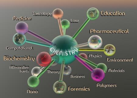 Glimpse of chemistry and associated streams  - by Chemistry Specialists, New Delhi