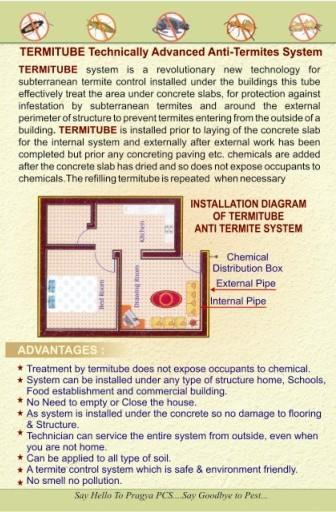Installation diagram of Termitube anti termite system