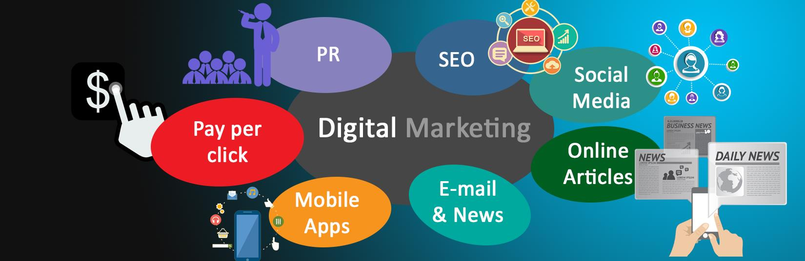 Best digital marketing company in chandigarh Nks50solutions is a digital strategy organization service online in Chandigarh. Nks50solutions focuses on search engine marketing Google Positioning, content marketing & development, website conv - by NKS50Solutions, Chandigarh