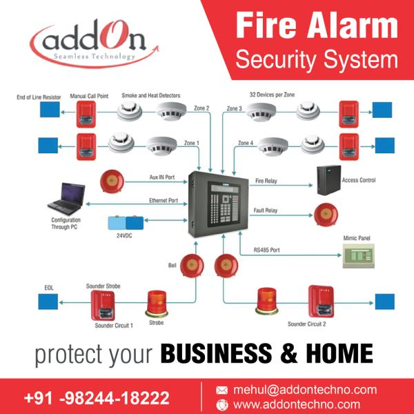 Fire Alarm Security System Vadodara Security System Ahmedabad CCTV Security System Valsad CCTV Camera System Vapi  Order Now: http://www.addontechno.com - by Addon TECHNOLOGY, vadodara